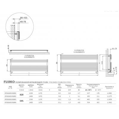 Cordivari Fujiko радиатор водяной 420*1200